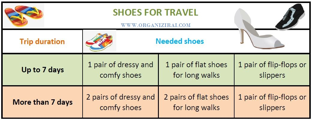 Packing_shoes_best_travel_shoes_for_packing_what_shoes_to_choose_organizing_organizirai.com_travel_tips2